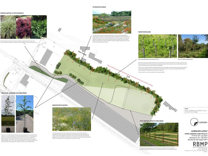 Masterplanning project at North York Moors Historical Railway Carriage Care Facility