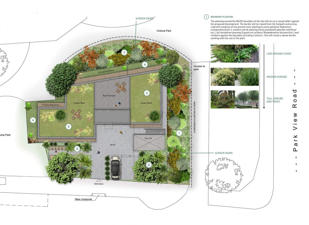 Landscape Architects
